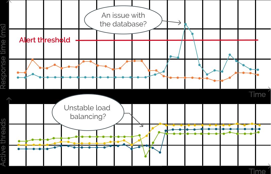 performance-metrics